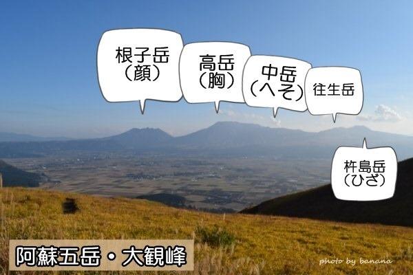 子連れ熊本大分観光 阿蘇・涅槃像五岳・大観峰