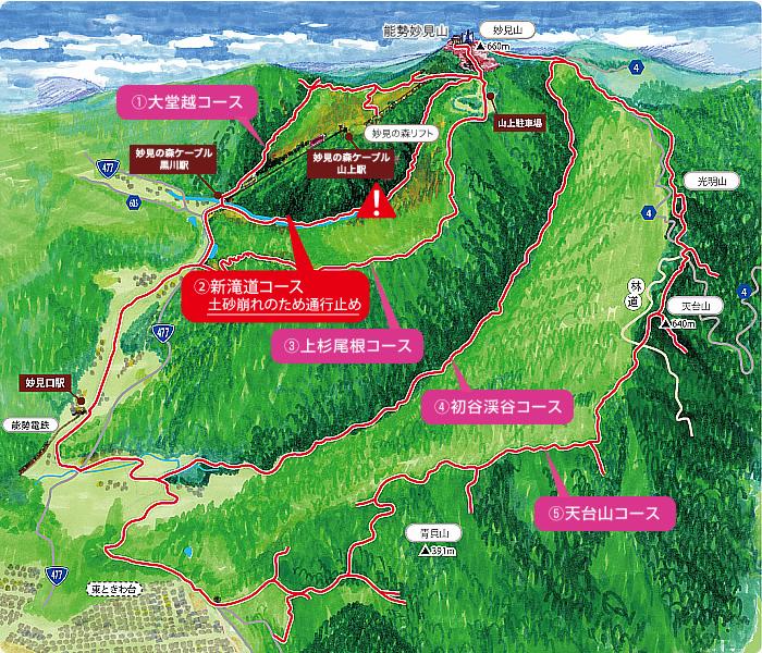 妙見山ハイキングコース