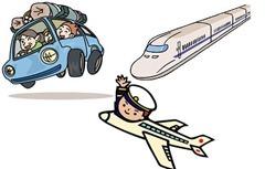 ディズニーランドまで新幹線?飛行機?
